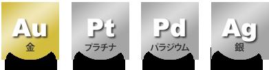 Au,Pt,Pd,Ag